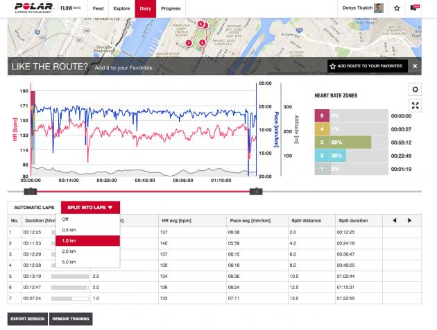 28083024-2014-10-28-19-34-13-Session-analysis-Polar-Flow-630x475